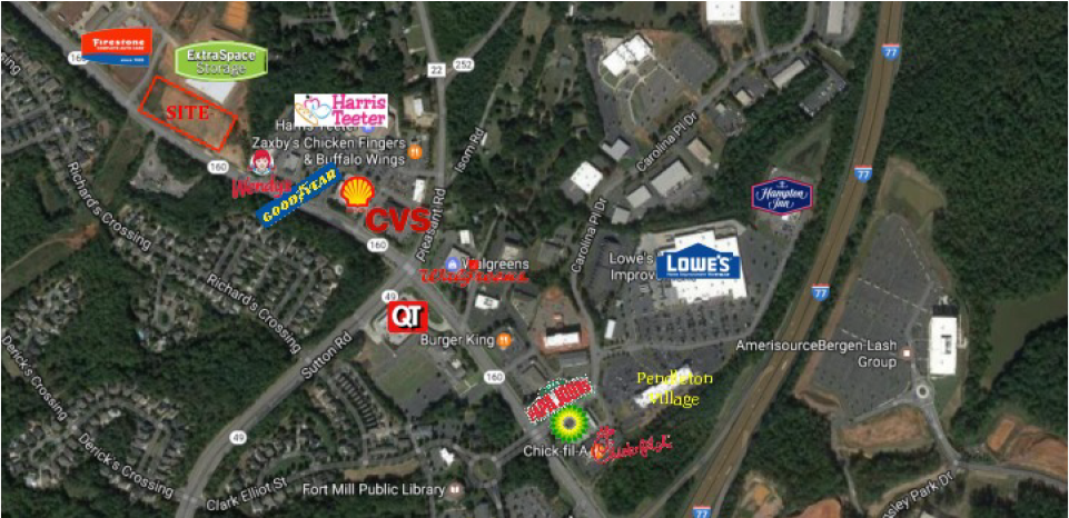 Commercial Real Estate Fort Mill SC