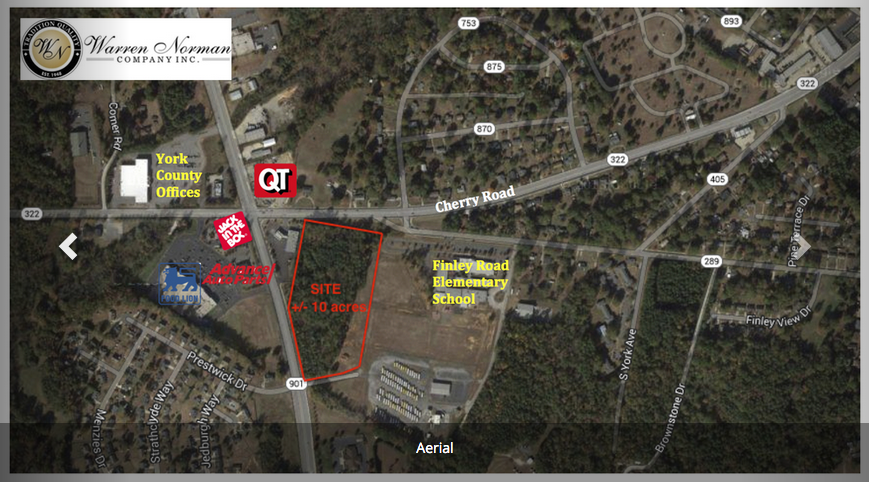 Commercial Land for Sale Rock Hill